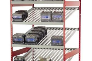 Automotive Battery Storage Wide Span Shelving