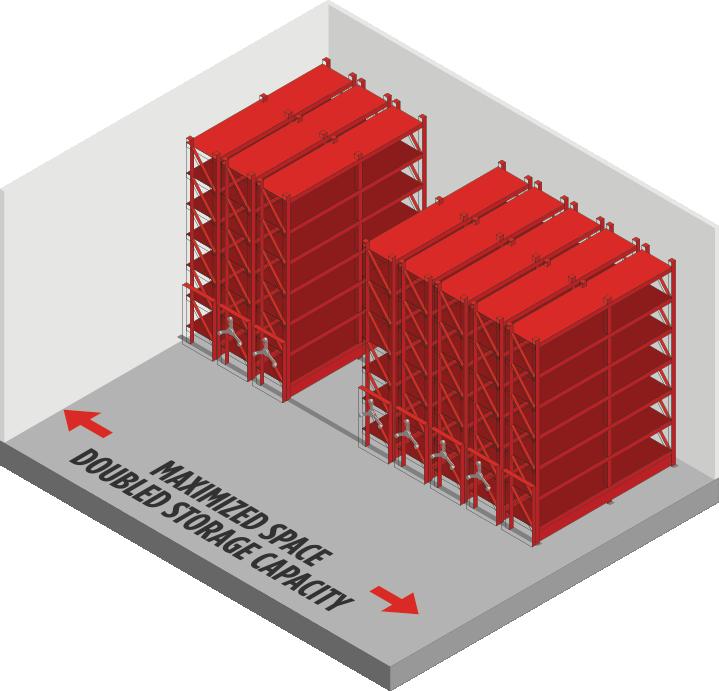 Warehouse Racking Storage System